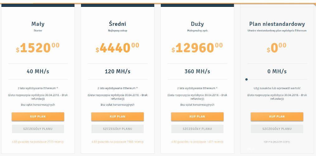 Lista migliori cloud mining del paganti e sempre aggiornati