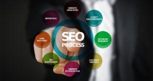 Planowanie komunikacji w marketingu. Jak pisać interesujące teksty Mapa witryny i jej wpływ na SEO. Co to jest Google Trends Lighthouse...
