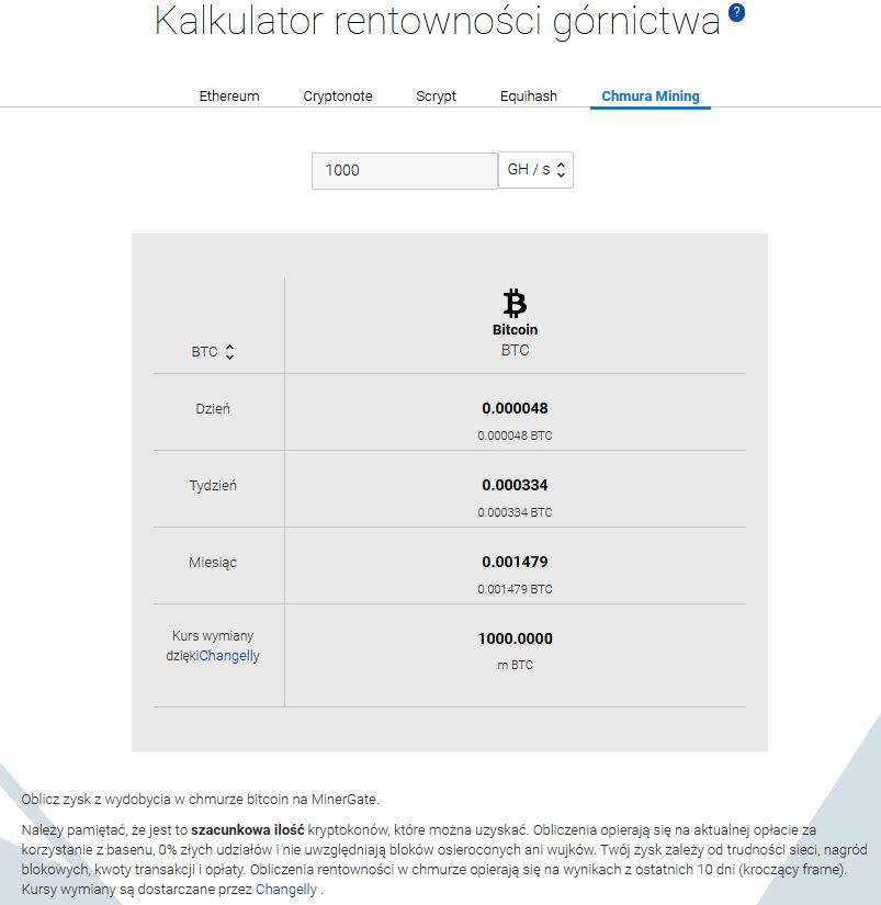 Kopalnia kryptowalut Minergate Kalkulator