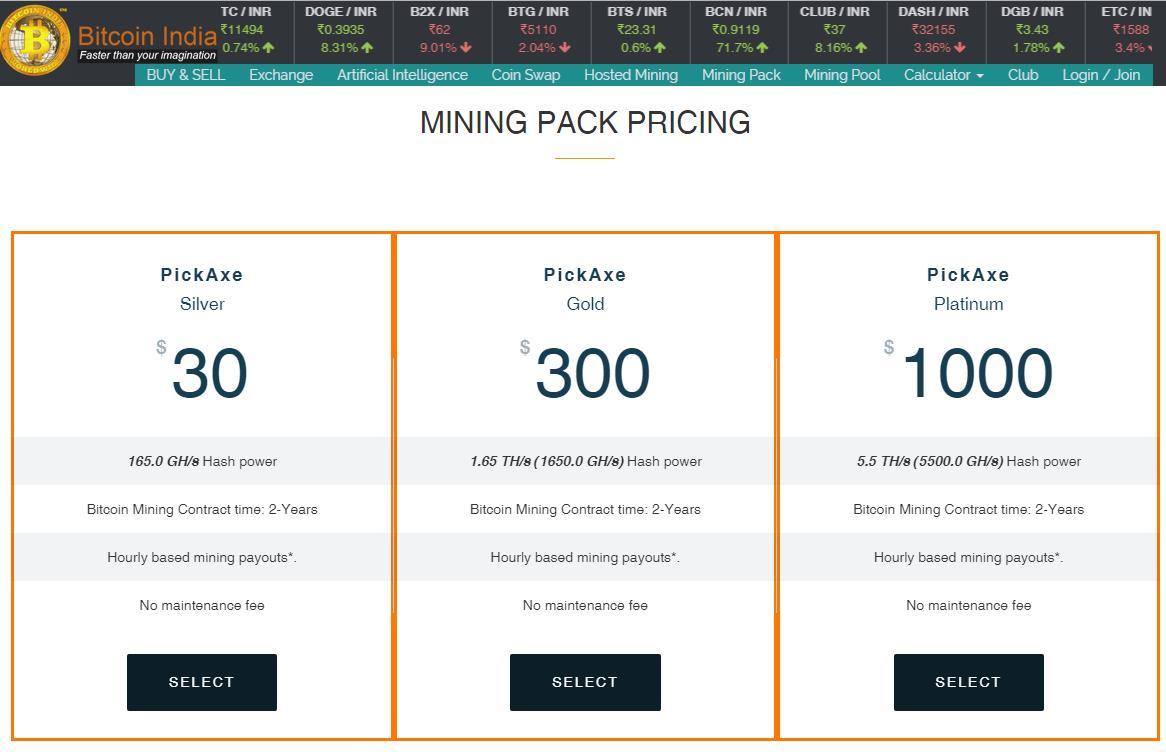 Kopalnia kryptowalut Bitcoin India ™ zmiana cen w Pick Axe Mininng Pack 2