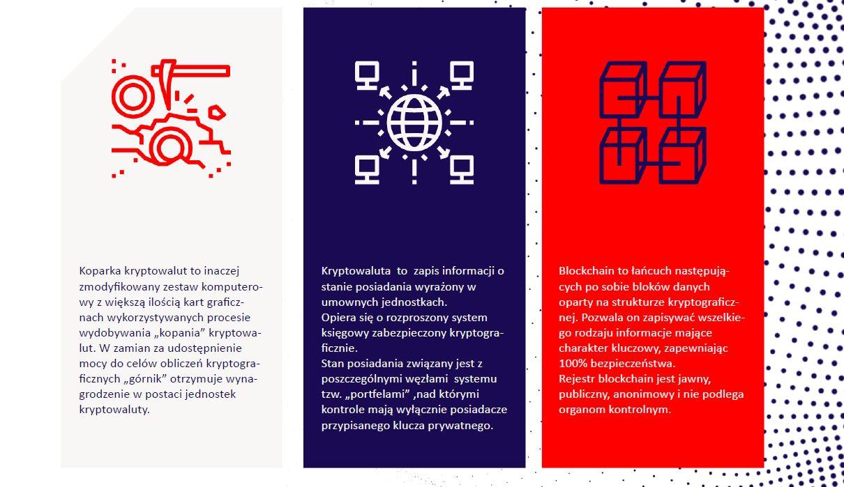 Polska kopalnia kryptowalut warta uwagi POLISH MINERS objaśnienia