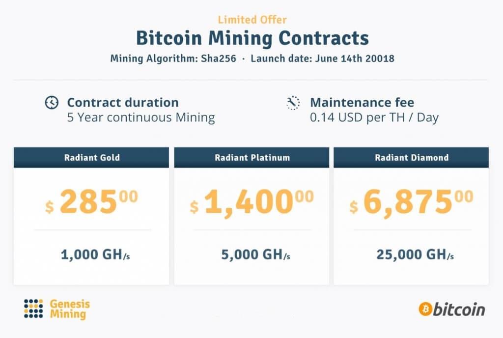 Kopalnia kryptowalut Genesis Mining wznawia sprzedaż pakietów wydobywczych! 4