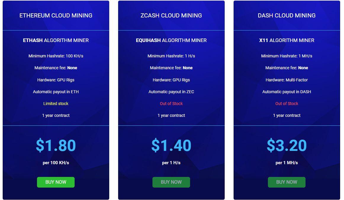 Kopalnia kryptowalut HashFlare zmiana cen 2