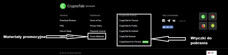 Przeglądarka CrypotoTab stopka wtyczki i instalacje