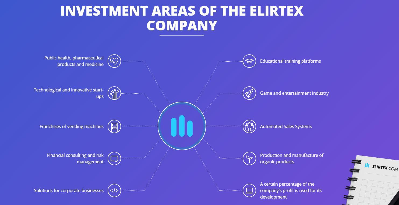 W jakie obszary inwestuje firma Elirtex