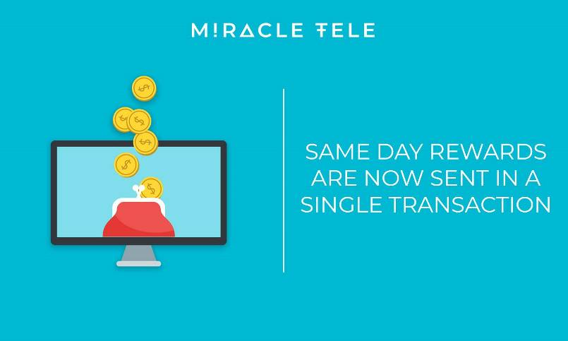 Miracle Tele informacje