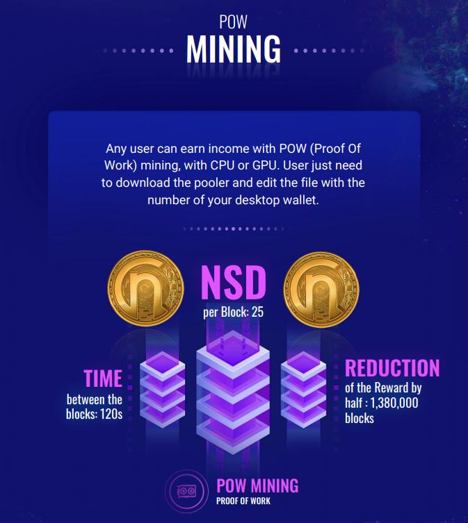 NasdaCoin opinia o projekcie17