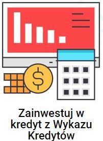 Fast Invest krok 3
