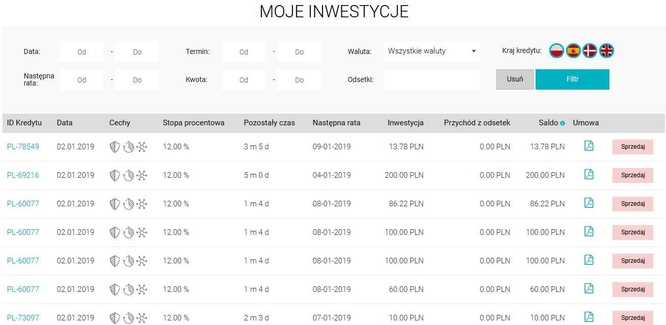 Fast Invest opinia od środka inwestycje3