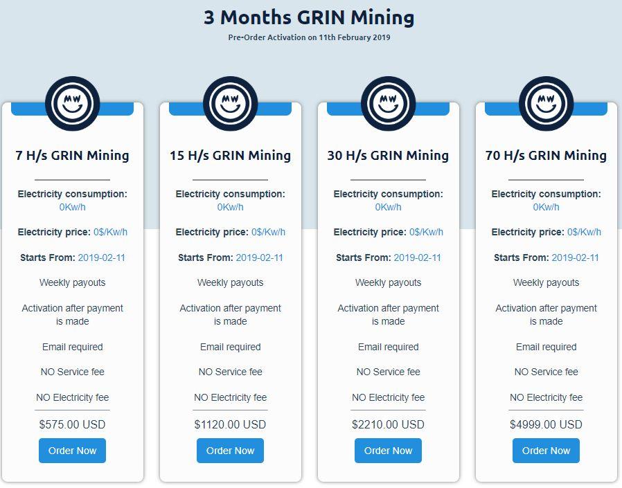 kopalnia MycoinCloud gdzie kopać kryptowalutę GRIN kontrakrty wydobywcze