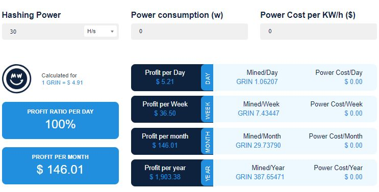 kopalnia MycoinCloud kalkilator wydobycia rentowność GRIN