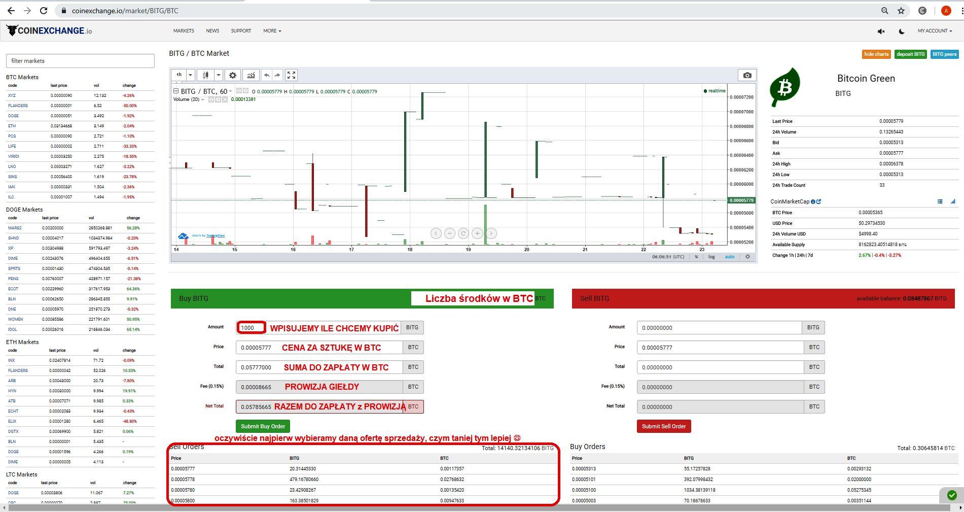 jak inwestować w kryptowaluty giełda coinexchange zakub Bitcoin Green 2