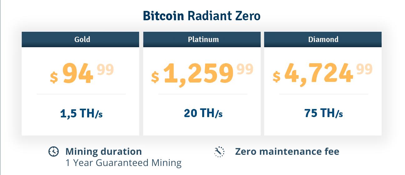 """""""Radiant Zero"""" Genesis Mining"""