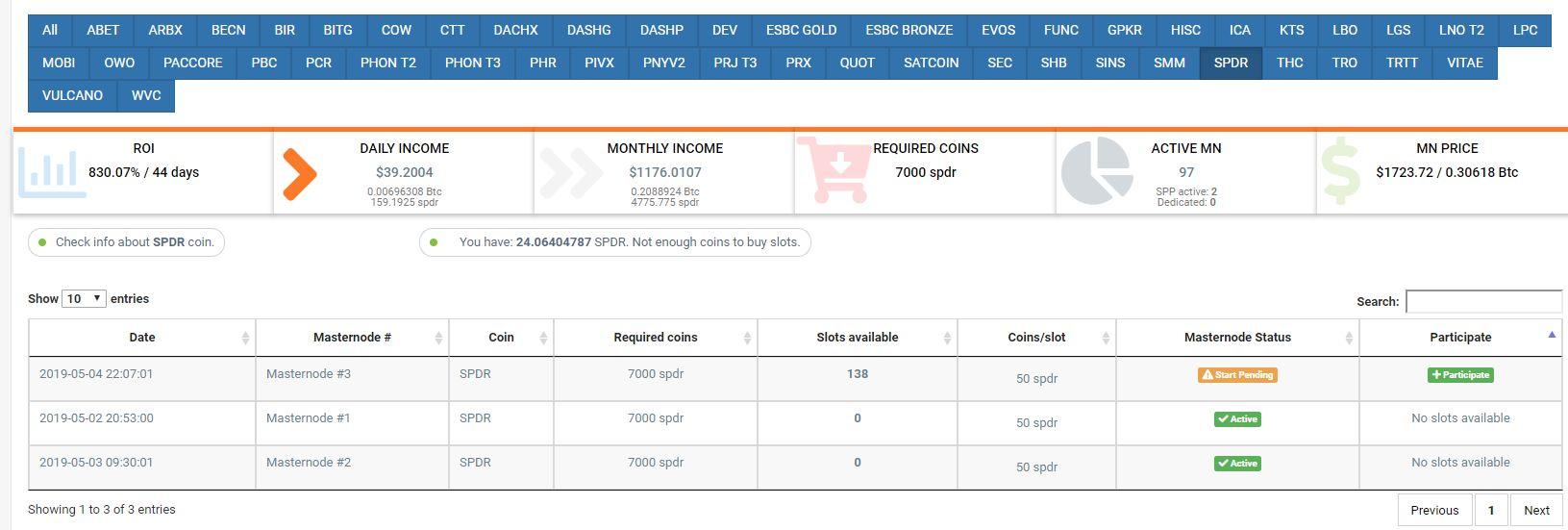 Ciekawe projekty crypto z możliwością kopania PoS i Masternode SPIDER VPS zrzuty ekranu kopalnia Simple Pos Pool