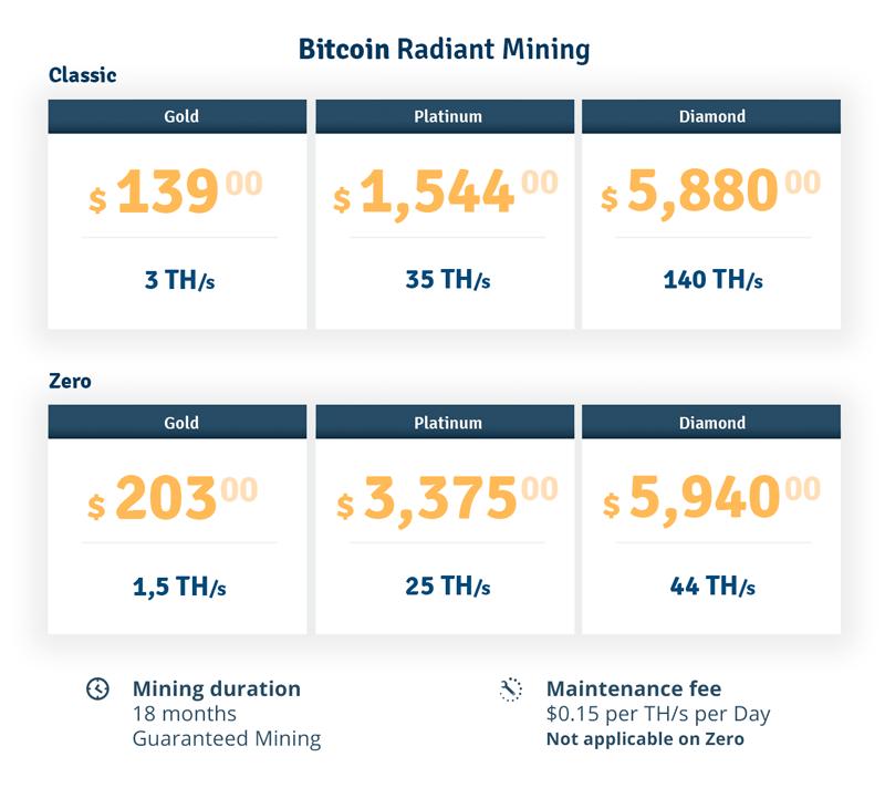 Genesis Mining oferty wydobycia bitcoina