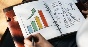 Jak zwiększyć ruch na stronie internetowej Nie masz mobilnej wersji strony www, zrób to jak najszybciej! Jak napisać artykuł Content marketing w firmie