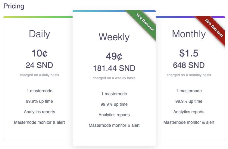 Opłata za hosting platformy Snode