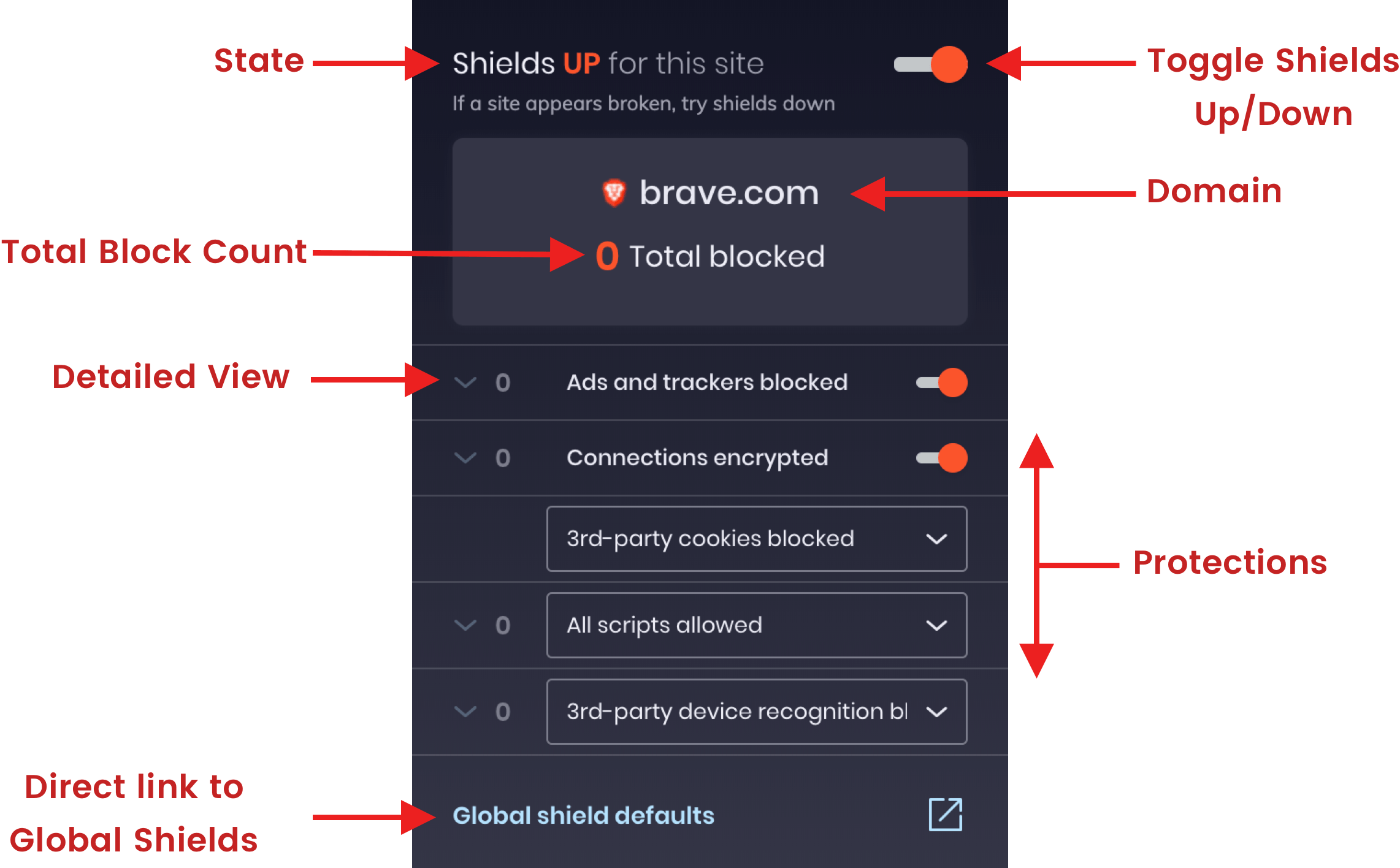 ShieldsBD BRAVE