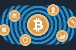Blockchain to największa rewolucja i rośnie w siłę w Chinach! Bitcoin (BTC) po halvingu może wzrosnąć! Bitcoin dno już za nami Kryptowaluty, a banki